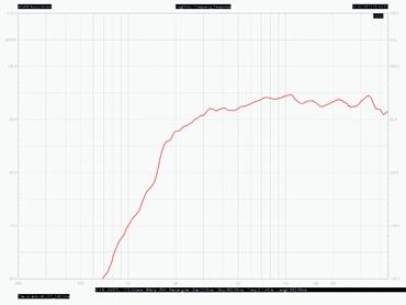 Frequenzgang X_ART_klein_neu