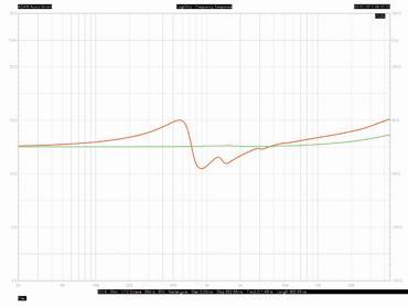 Phasenverlauf Vergleich_klein_neu